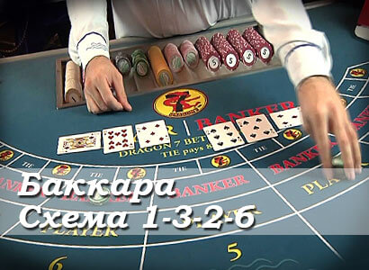 Баккара Стратегия 1-3-2-6