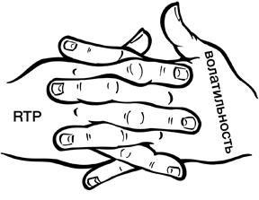 Влияние волатильности и RTP на ваш игровой процесс в слотах